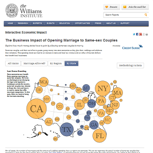 Williams Institute Economic Impact Interactive Graphic